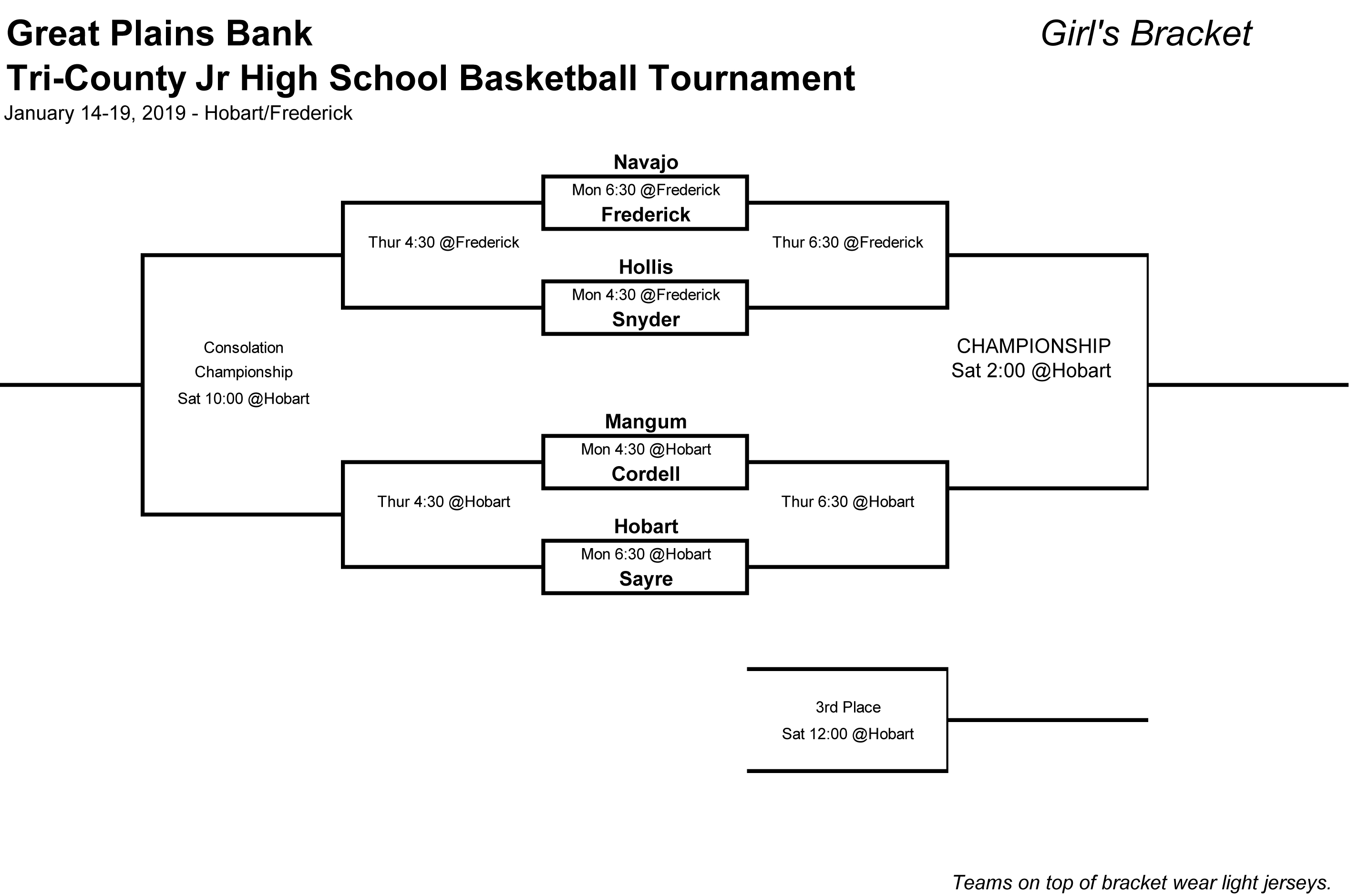 1545165771-2019_tri_county_jh_tournament_girls_bracket_blank__1_