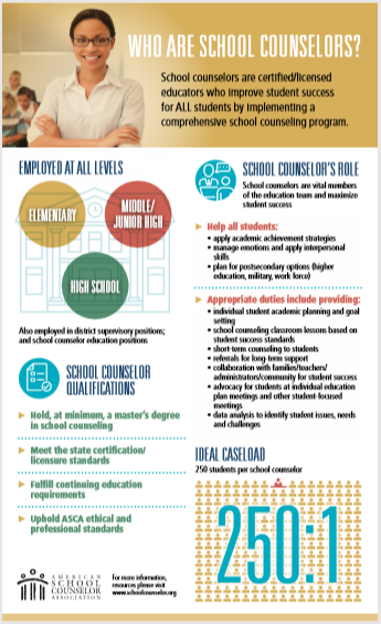 1549396324-school_counselor_infographic