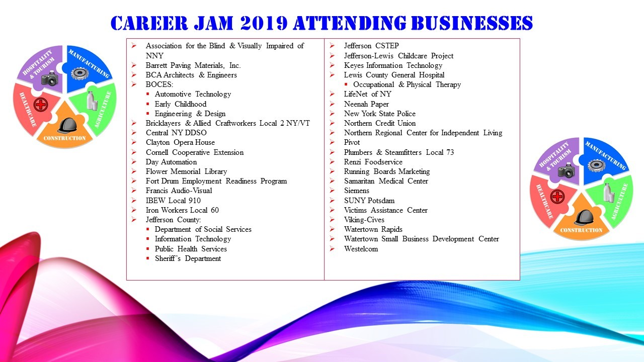 2019 Attending Businesses List