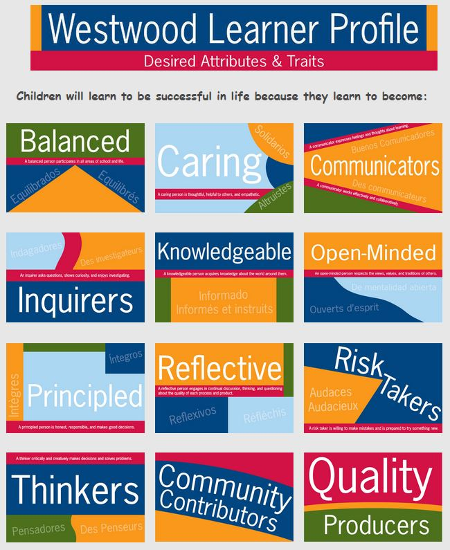 Learner Profile Attributes Westwood Elementary