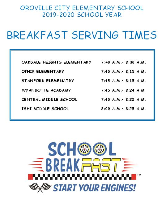 Breakfast Serving Times