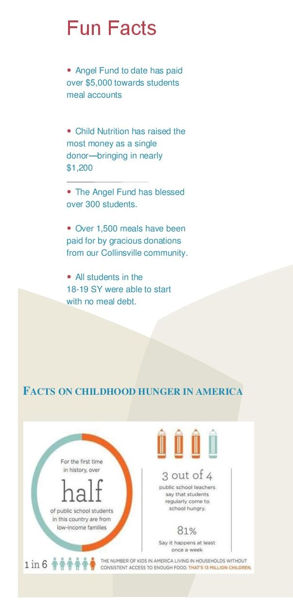 Facts on Angel Fund: Image-facts on child hunger