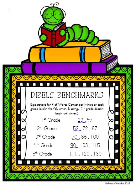 A drawing depicting DIBELs benchmarks including 1-5th grade