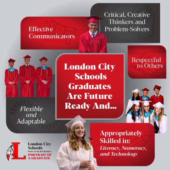 Portrait of a London City Schools Graduate