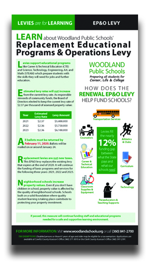 Woodland Public Schools Replacement Educational Programs & Operations Levy Informational Mailer