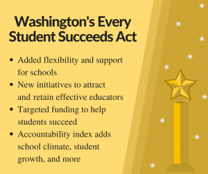 Washington's Every Student Succeeds Act
