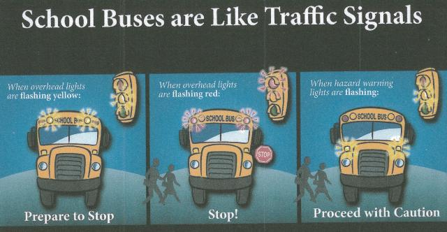 School Buses are Like Traffic Signals