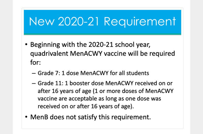 New 2020-2021 Requirements