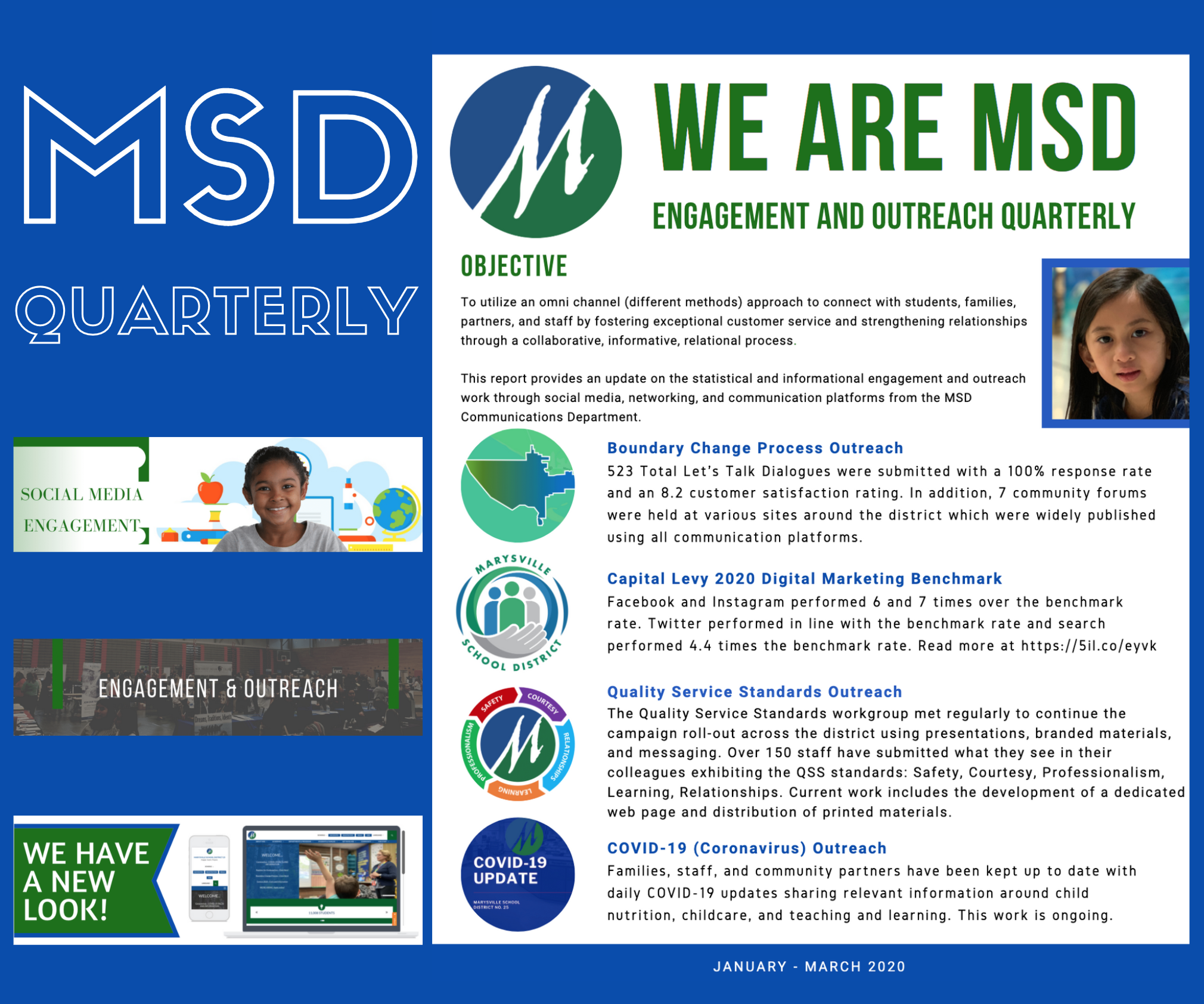 MSD Quarterly