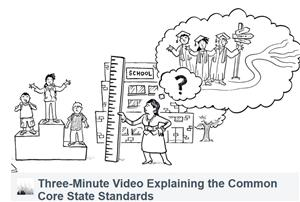 common core learning standards video