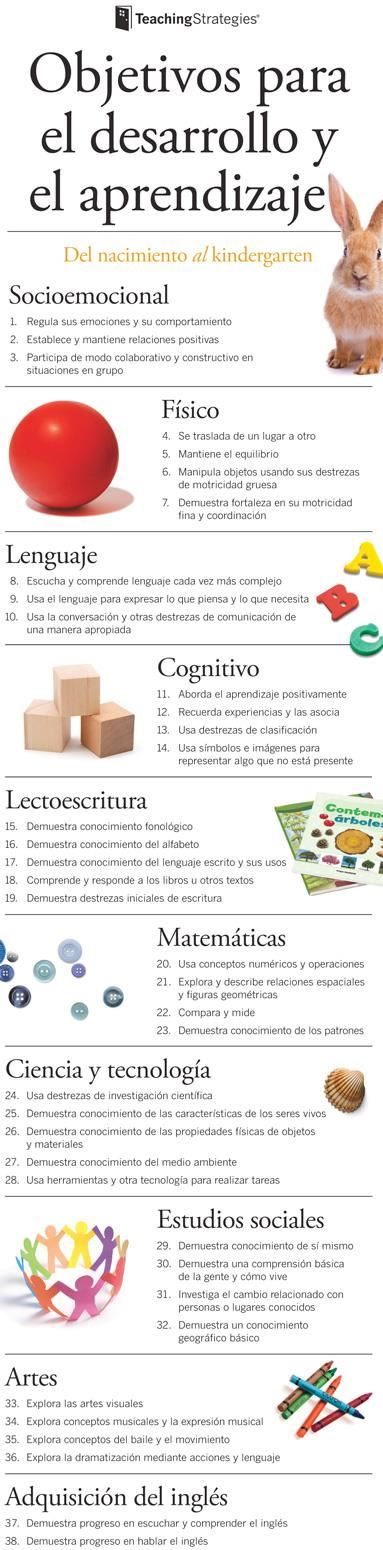 Objectives for Development &Learning-Spanish