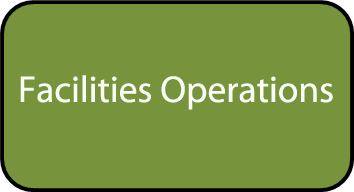 Facilities Operations