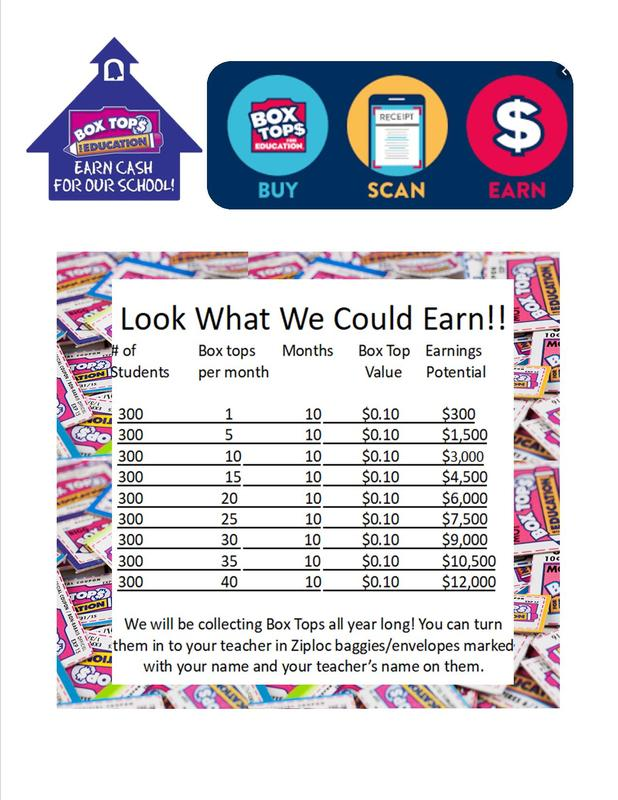 Content_1568204338-box_tops-look_what_we_can_earn_2019