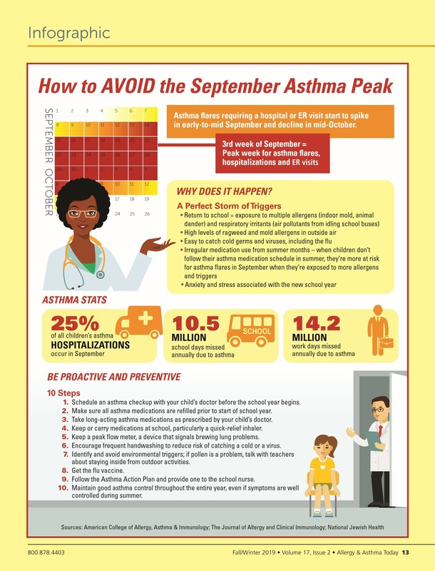 Content_1569240502-asthma