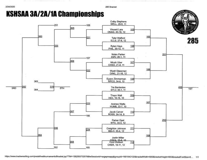 Content_1582641151-2020_state_wrestling_bracket_page_1