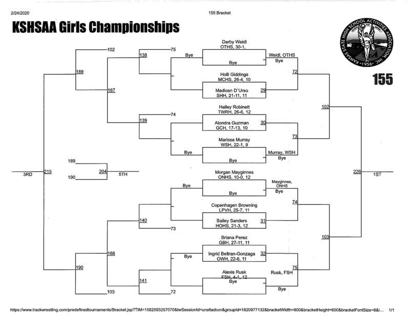 Content_1582641418-2020_state_wrestling_bracket_page_2