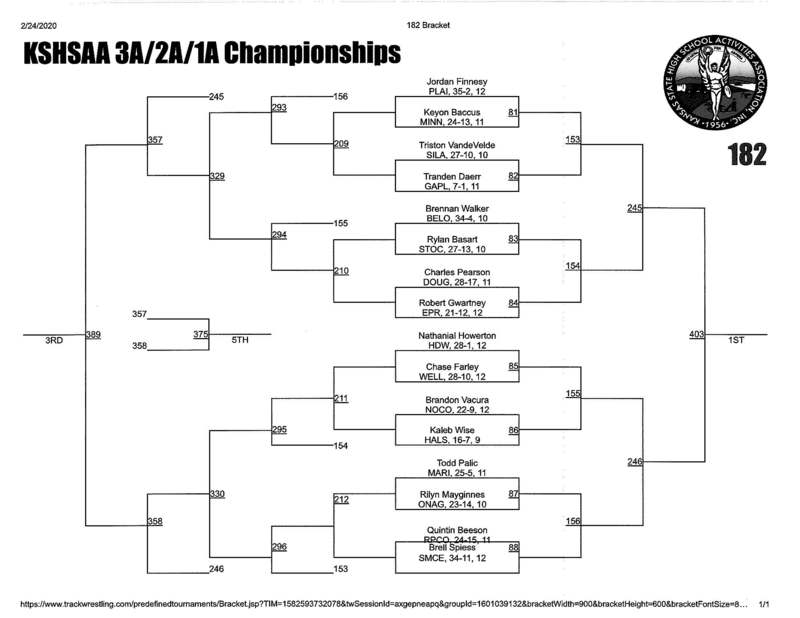 Content_1582641531-2020_state_wrestling_bracket_page_3