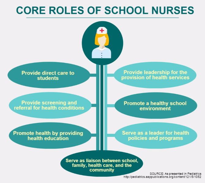 Content_1591361415-weebly_role_of_school_nurse_1